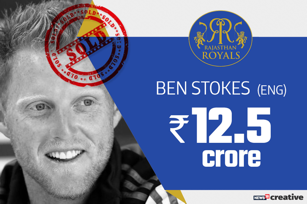 Ben Stokes | Team: Rajasthan Royals | Sold for: Rs 12.5 crore