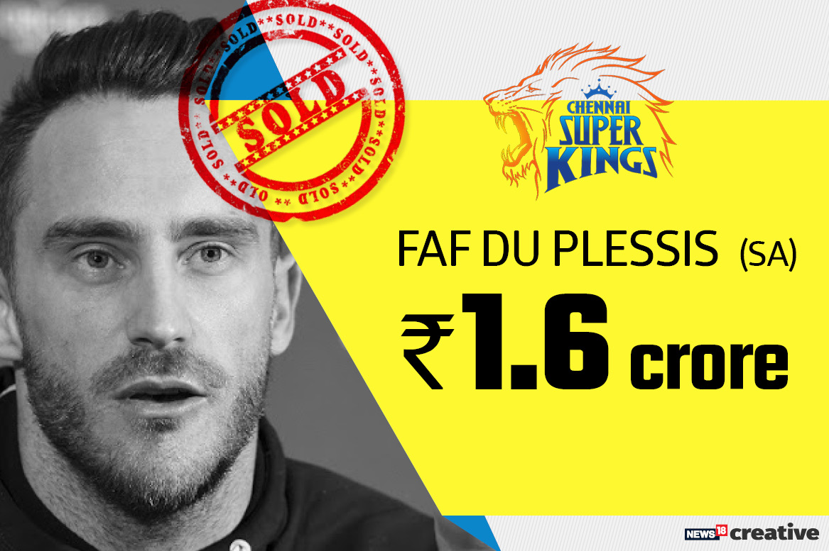 Faf Du Plessis | Team: Chennai Super Kings | Sold for: Rs 1.6 crore