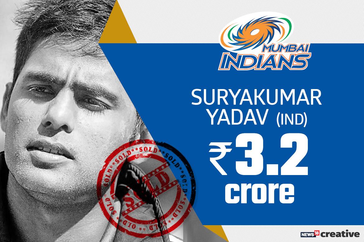 Suryakumar Yadav | Team: Mumbai Indians | Sold for: Rs 3.2 crore