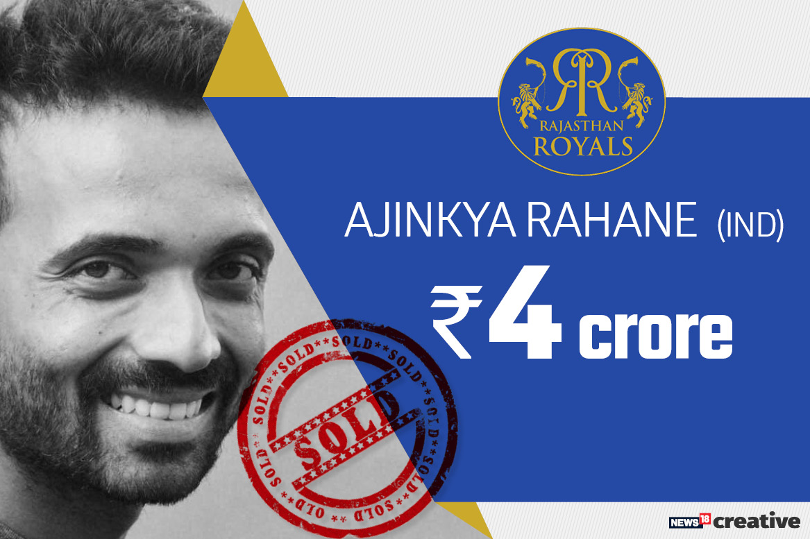 Ajikya Rahane | Team: Rajasthan Royals | Sold for: Rs 4 crore