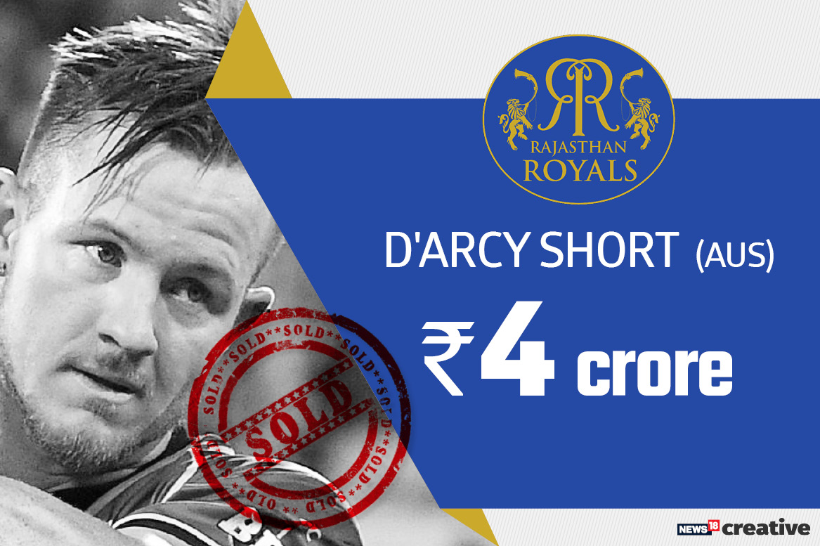 D'Archy Short | Team: Rajasthan Royals | Sold for: Rs 4 crore