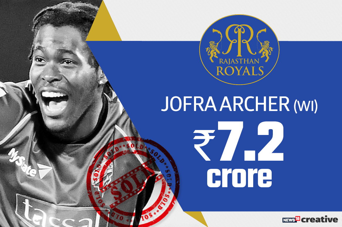 Jofra Archer | Team: Rajasthan Royals | Sold for: Rs 7.2 crore