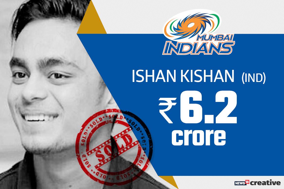 Ishan Kishan | Team: Mumbai Indians | Sold for: Rs 6.2 crore