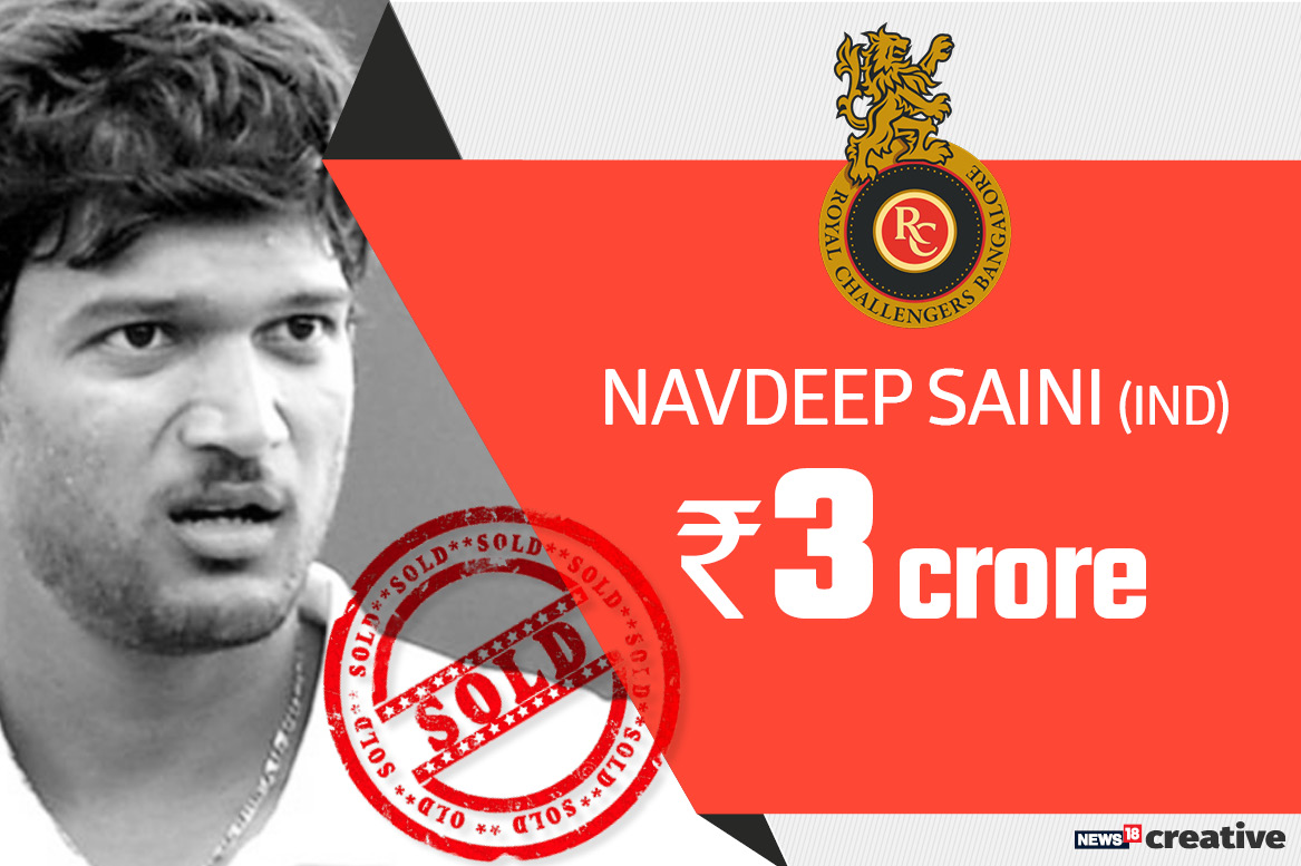 Navdeep Saini | Team: Royal Challengers Hyderabad | Sold for: Rs 3 crore