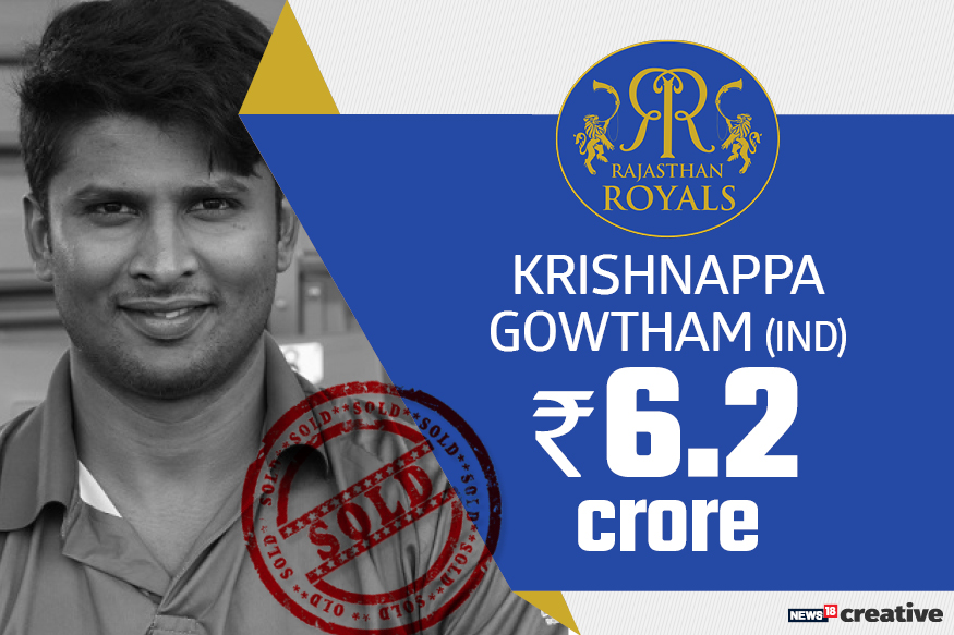 Krishnappa| Team: Rajasthan Royals | Sold for: Rs 6.2 crore