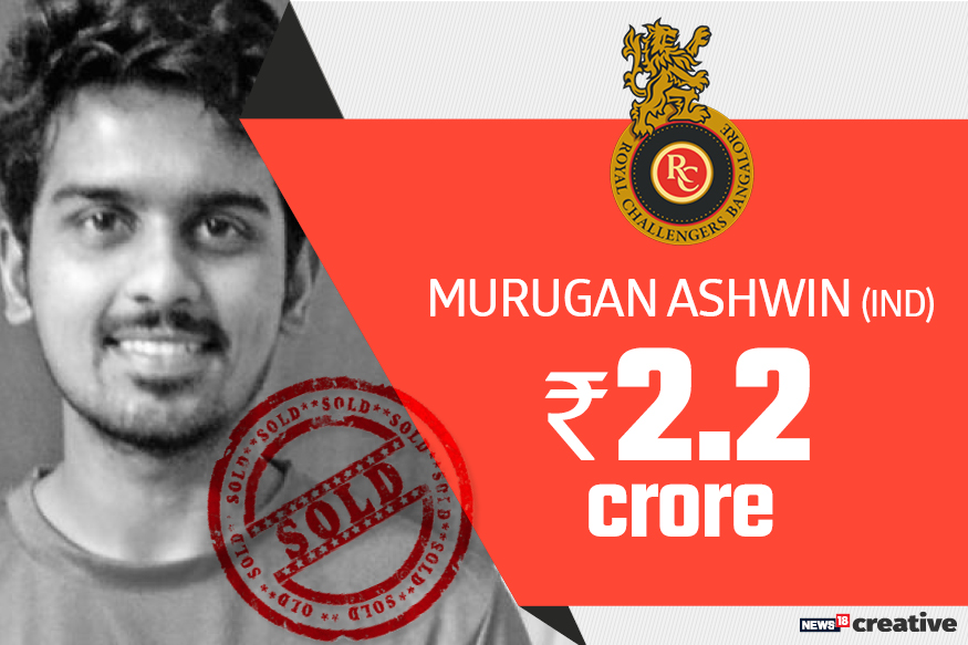 Murugan Ashwin| Team: Royal Challengers Bangalore | Sold for: Rs Rs 2.2 crore