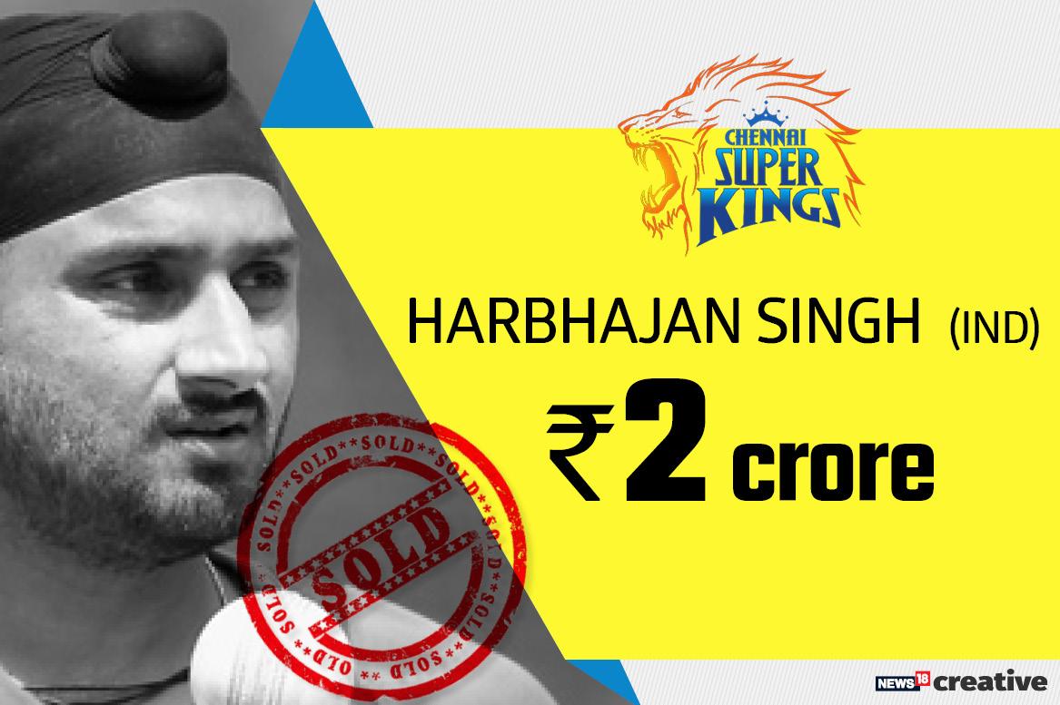 Harbhajan Singh | Team: Chennai Super Kings | Sold for: Rs 2 crore