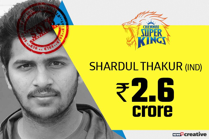 Shardul Thakur | Team: Chennai Super Kings | Sold for: Rs 2.6 crore