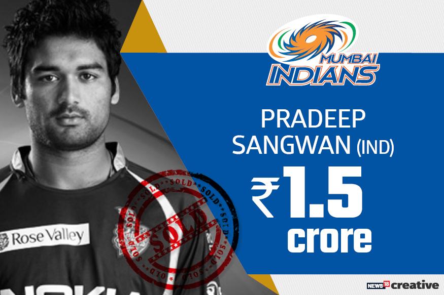 Pradeep Sangwan | Team: Mumbai Indians | Sold for: Rs 1.5 crore