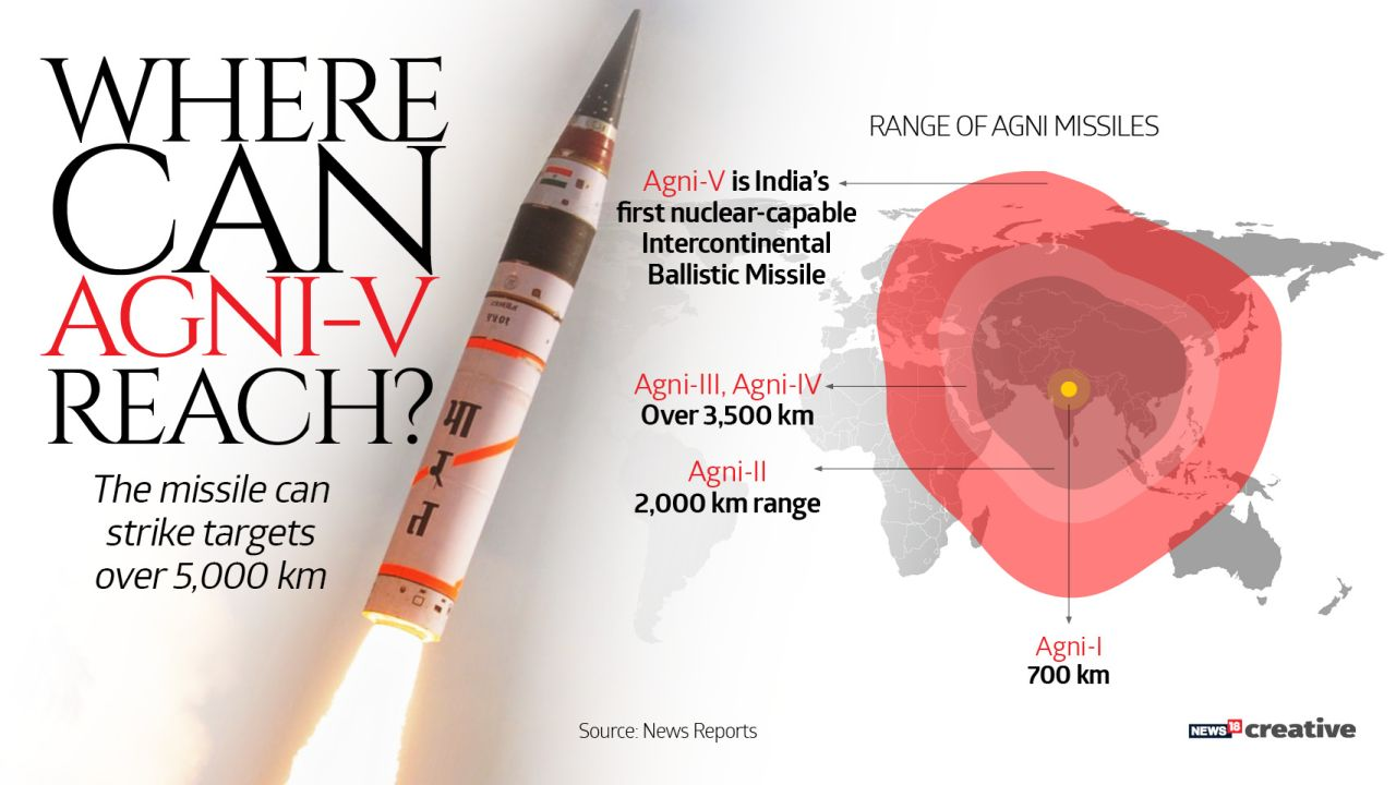 The missile is so programmed that after reaching the peak of its trajectory it will turn towards Earth to continue its journey towards the intended target with an increased speed due to the attraction of the earth's gravitational pull, a Defence Research and Development Organization (DRDO) told PTI.