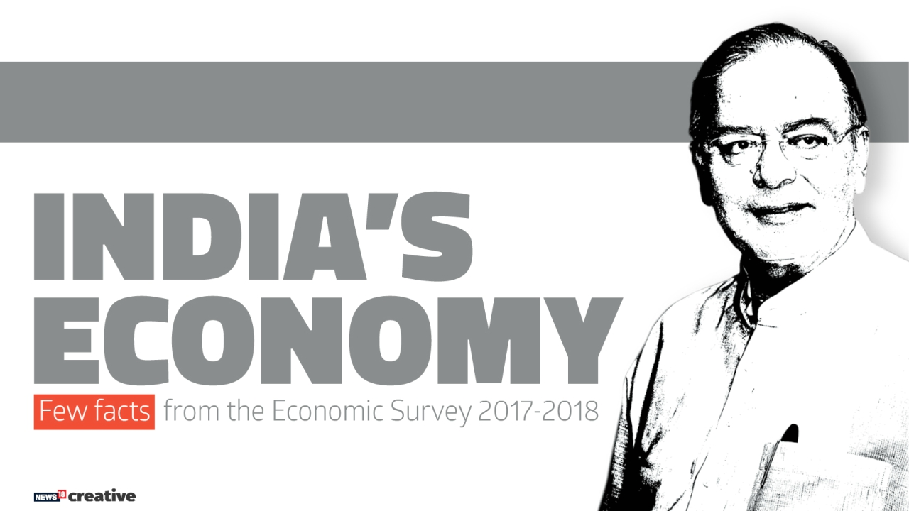 Economic Survey 2018: Here are a few facts from the latest survey