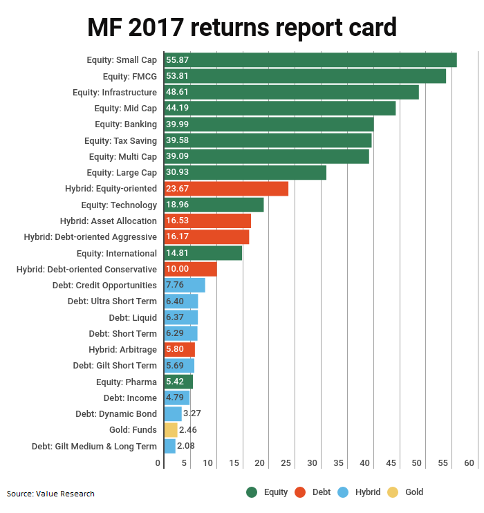 MF 2017 report card