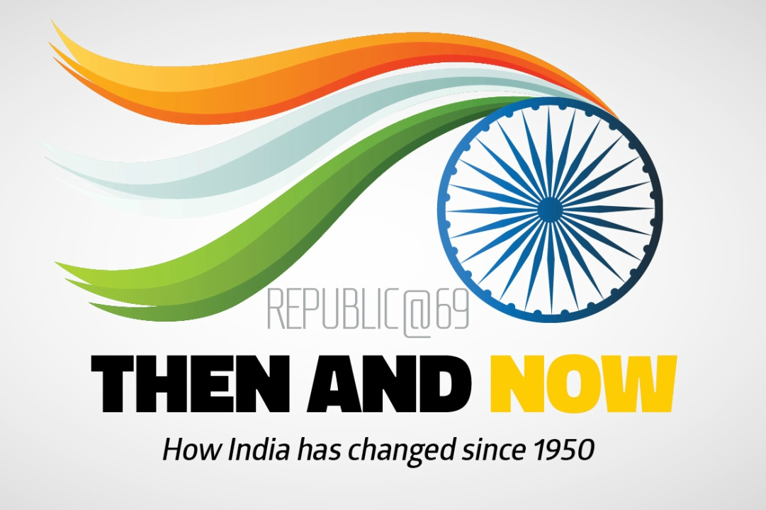 Republic Day: A look at how India has changed since 1950