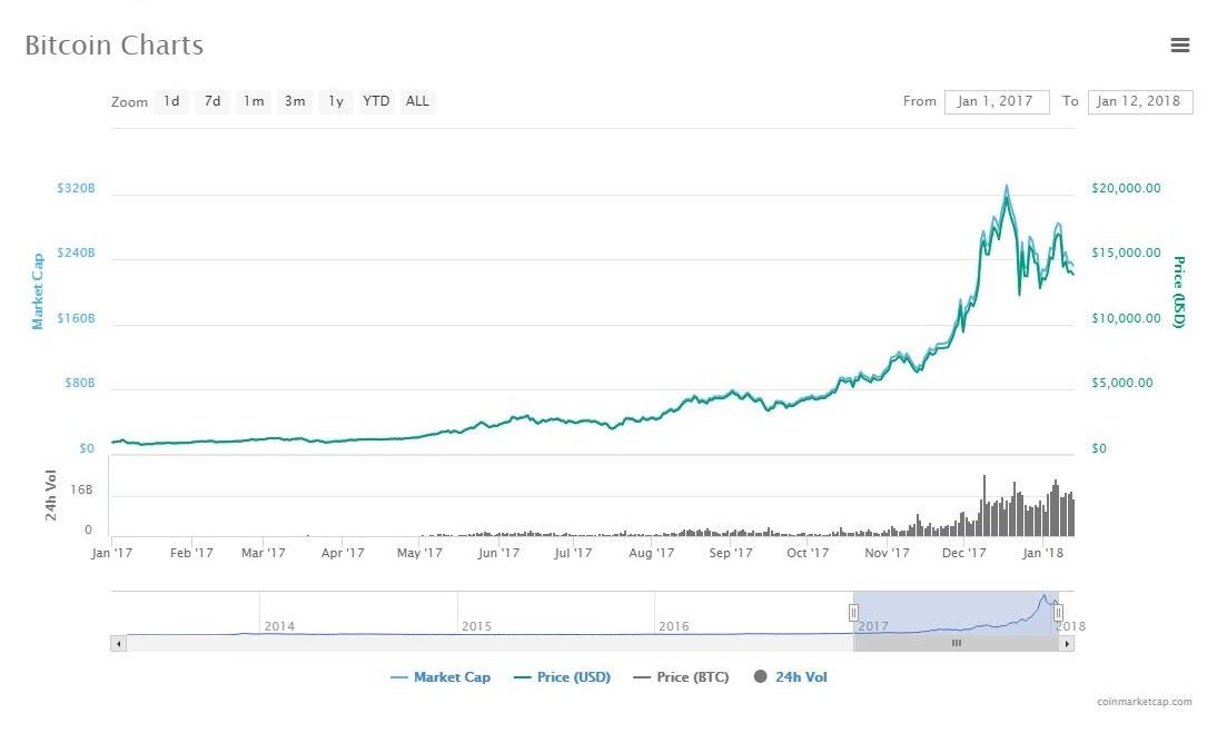 bitcoin-2017-jpeg