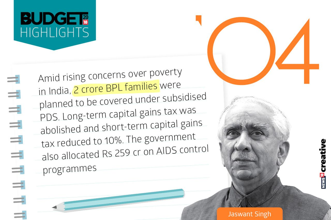 Year: 2004 | Finance Minister: Jaswant Singh