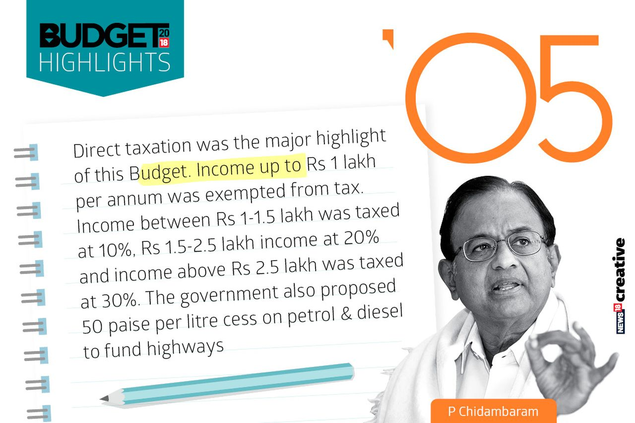 Year: 2005 | Finance Minister: P Chidambaram