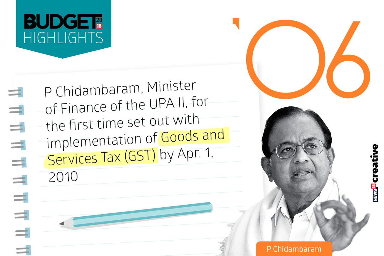 Year: 2006 | Finance Minister: P Chidambaram