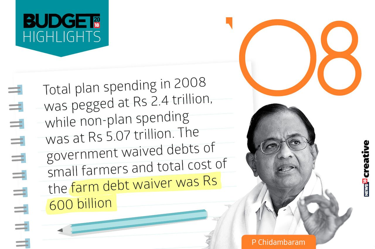Year: 2008 | Finance Minister: P Chidambaram
