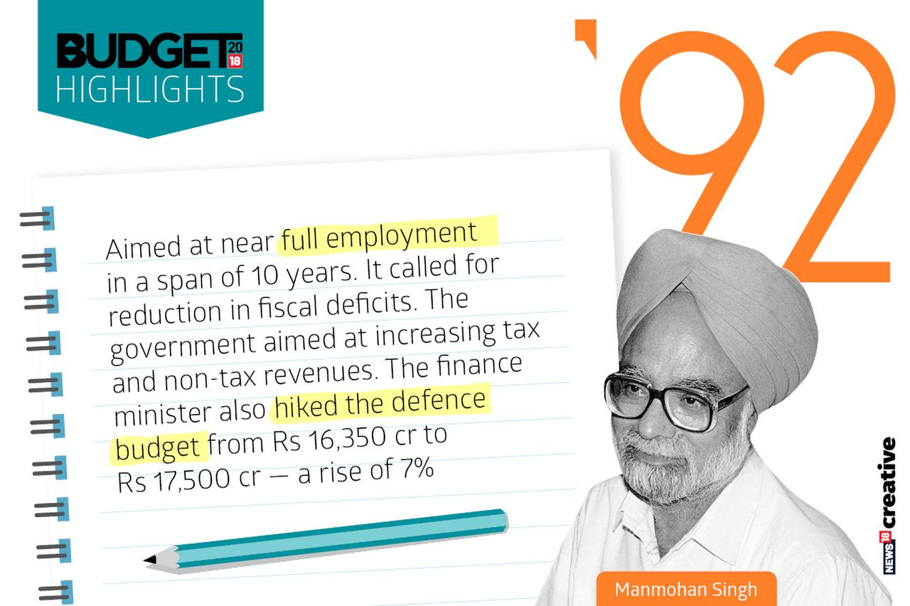 Year: 1992 | Finance Minister: Manmohan Singh