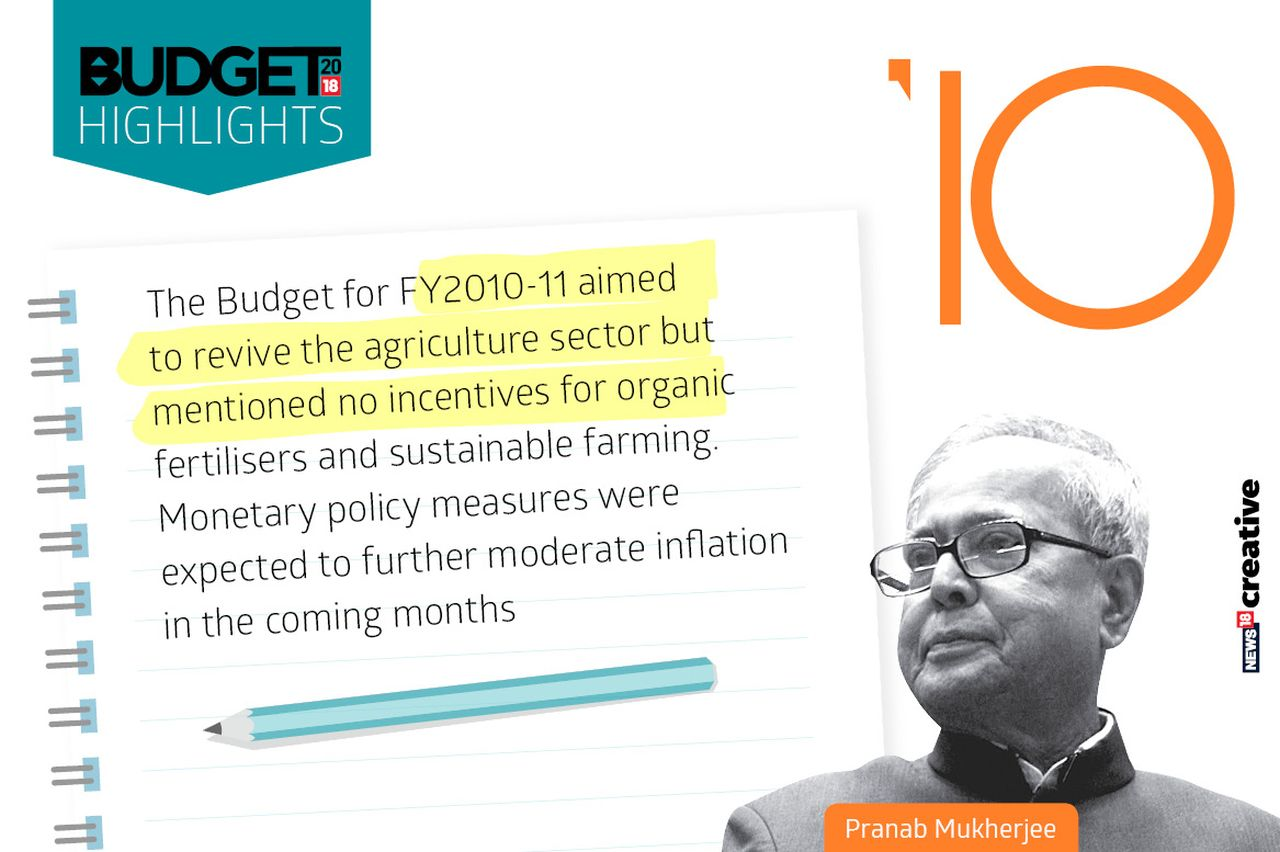 Year: 2010 | Finance Minister: Pranab Mukherjee