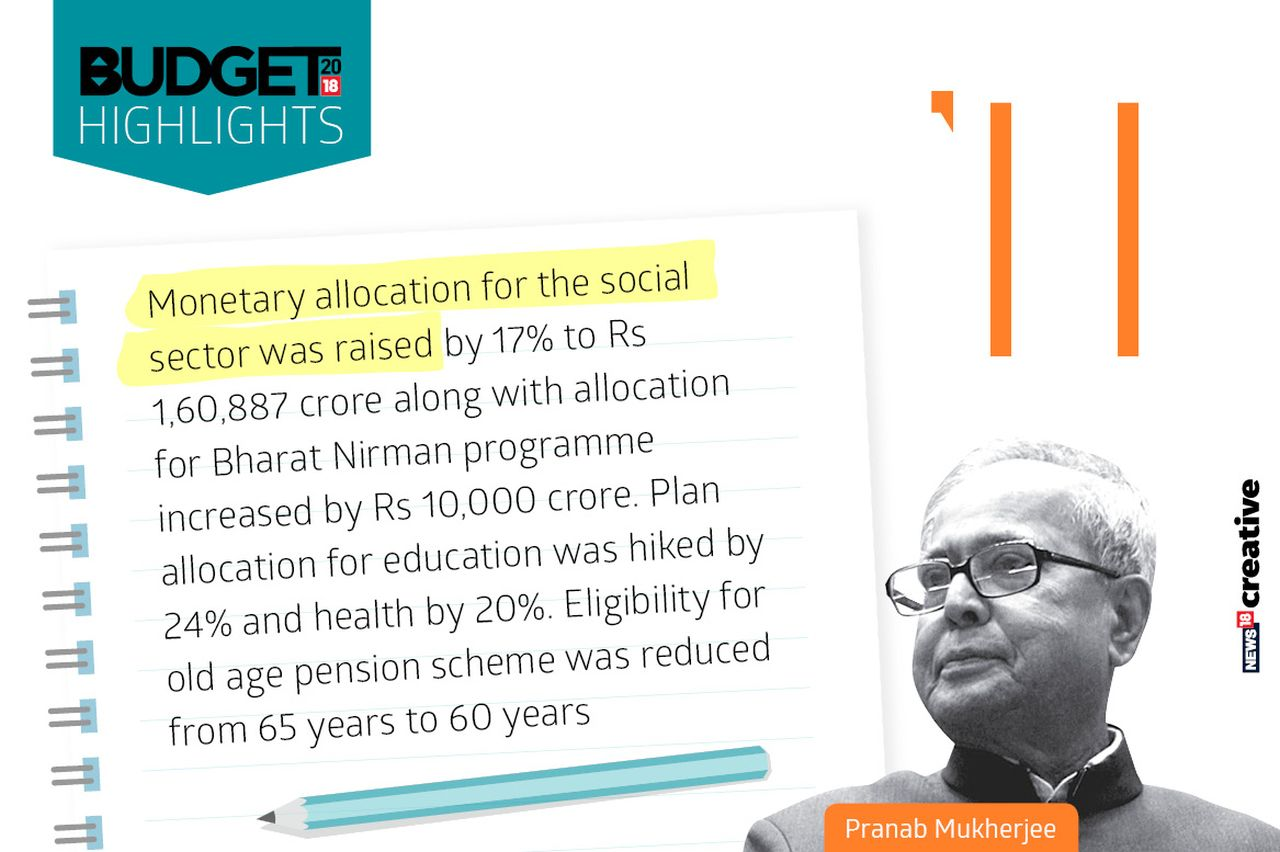 Year: 2011 | Finance Minister: Pranab Mukherjee