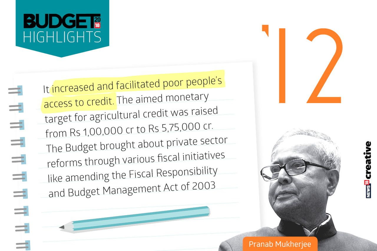 Year: 2012 | Finance Minister: Pranab Mukherjee