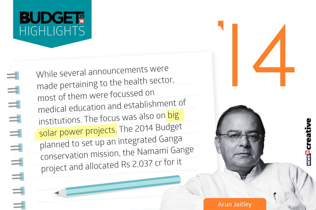 Year: 2014 | Finance Minister: Arun Jaitley