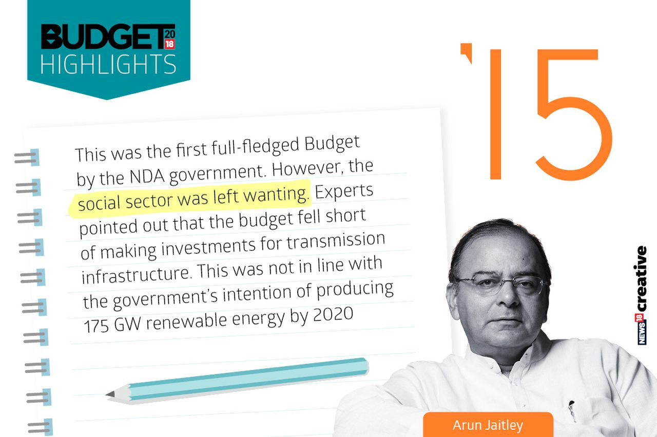 Year: 2015 | Finance Minister: Arun Jaitley