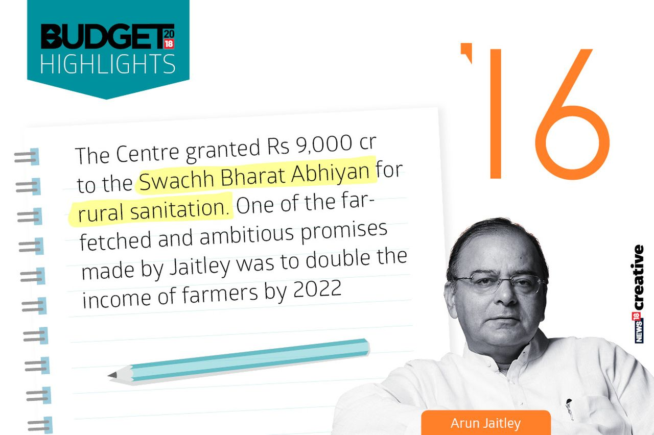 Year: 2016 | Finance Minister: Arun Jaitley