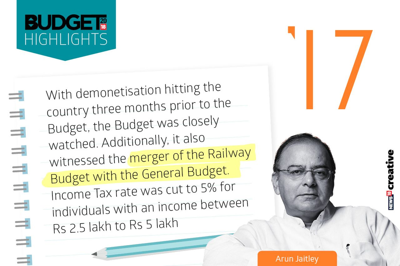Year: 2017 | Finance Minister: Arun Jaitley