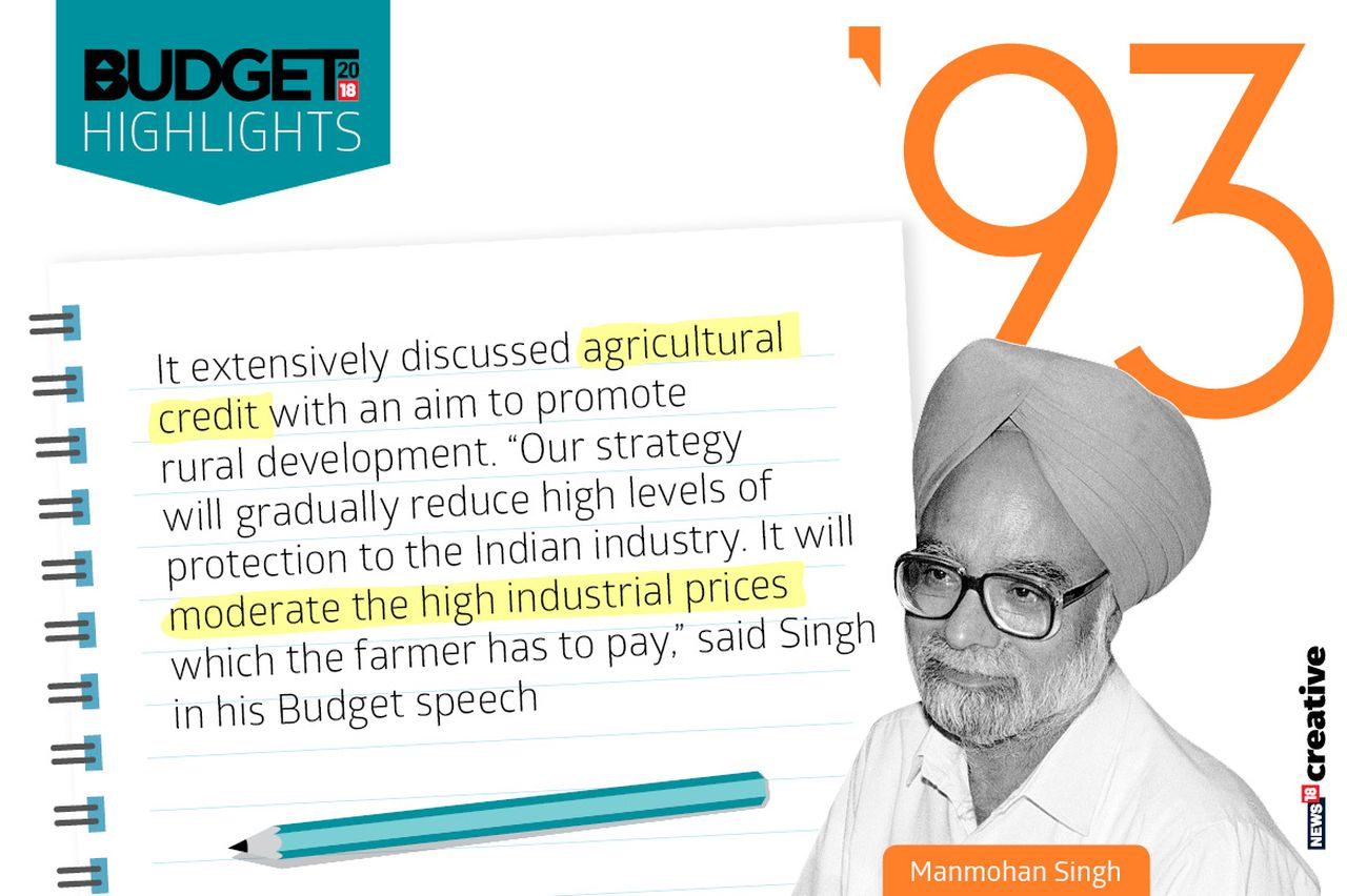 Year: 1993 | Finance Minister: Manmohan Singh