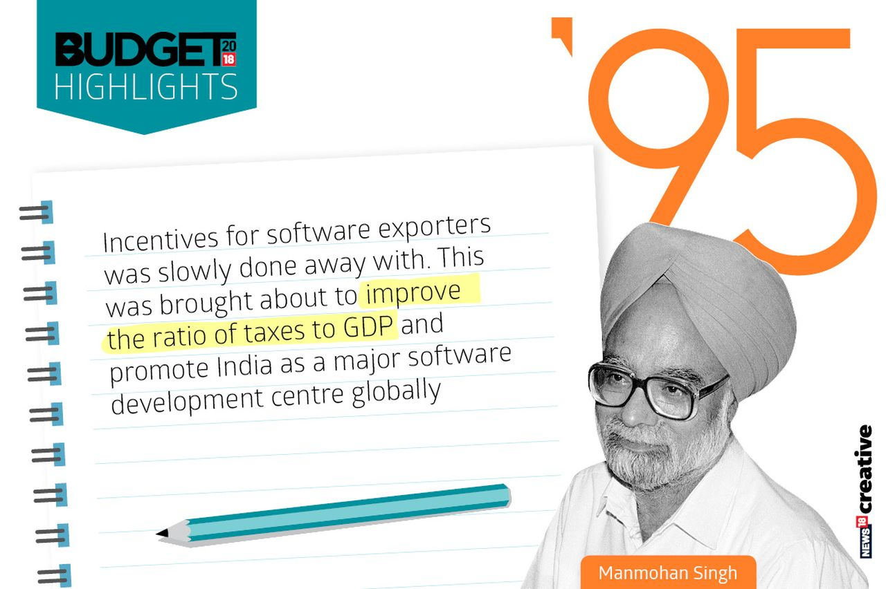 Year: 1995 | Finance Minister: Manmohan Singh