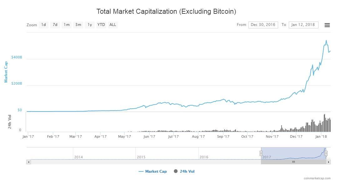 excluding-bitcoin-final-
