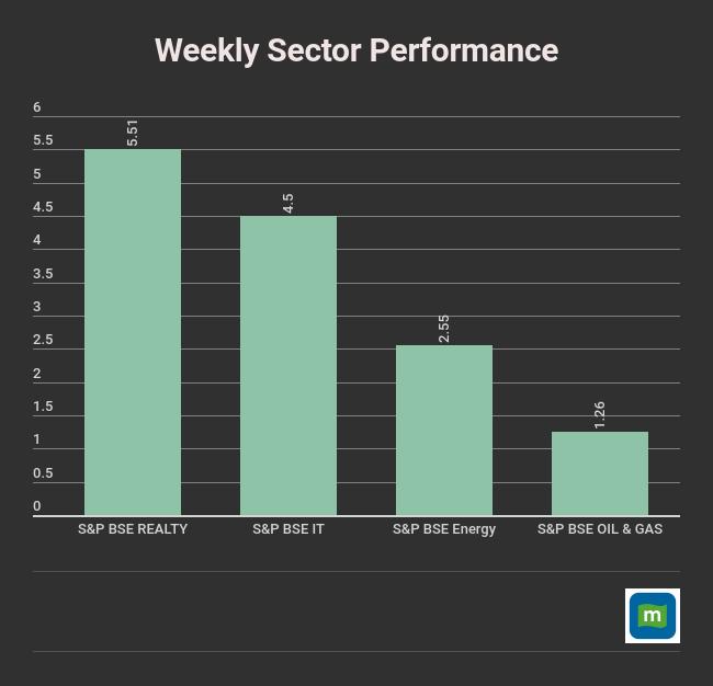 weekly-data (14)