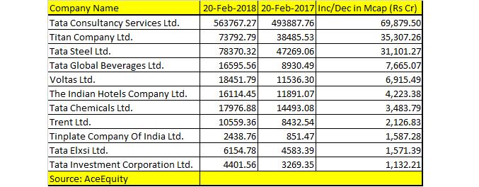 Tata Motors Ltd Tata Motors Lim (TTM) Stock Price, Quote ...