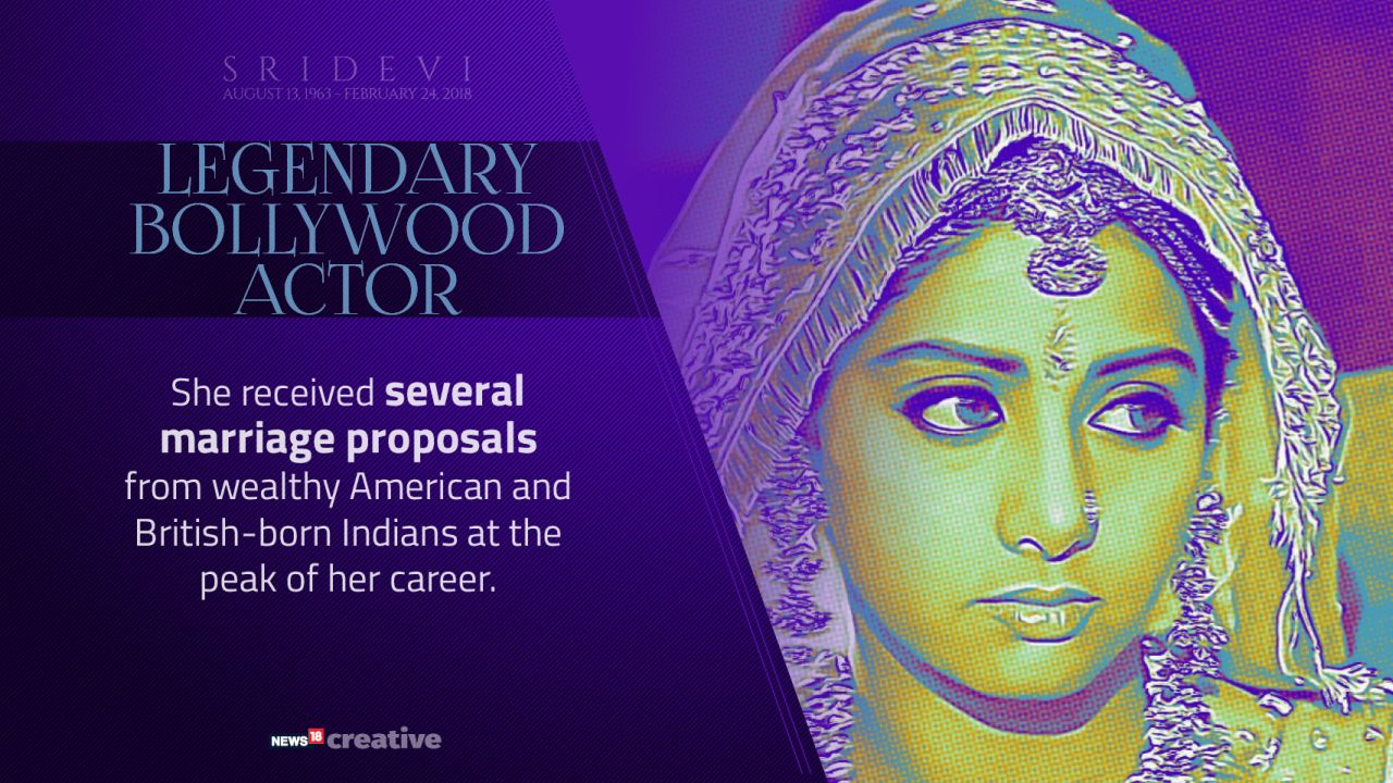 Having beauty and talent in abundance, Sridevi received several marriage proposals from wealthy American and British-born Indians.