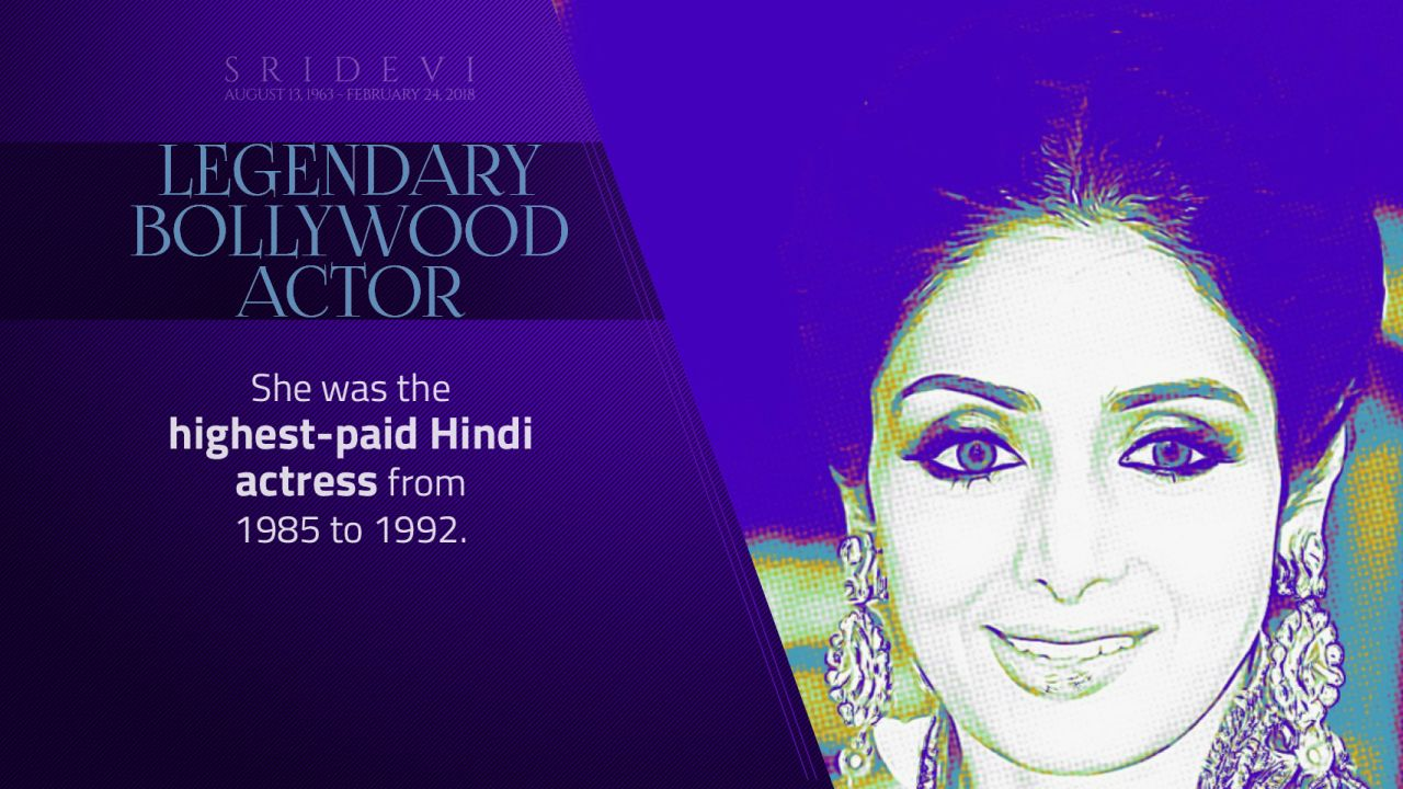 Bollywood's first female superstar Sridevi was the highest-paid Hindi film's actress from 1985-1992.