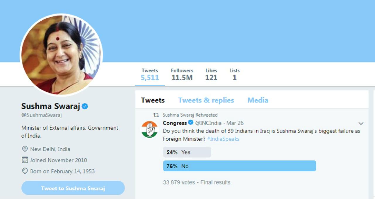 Sushma Swaraj Twitter