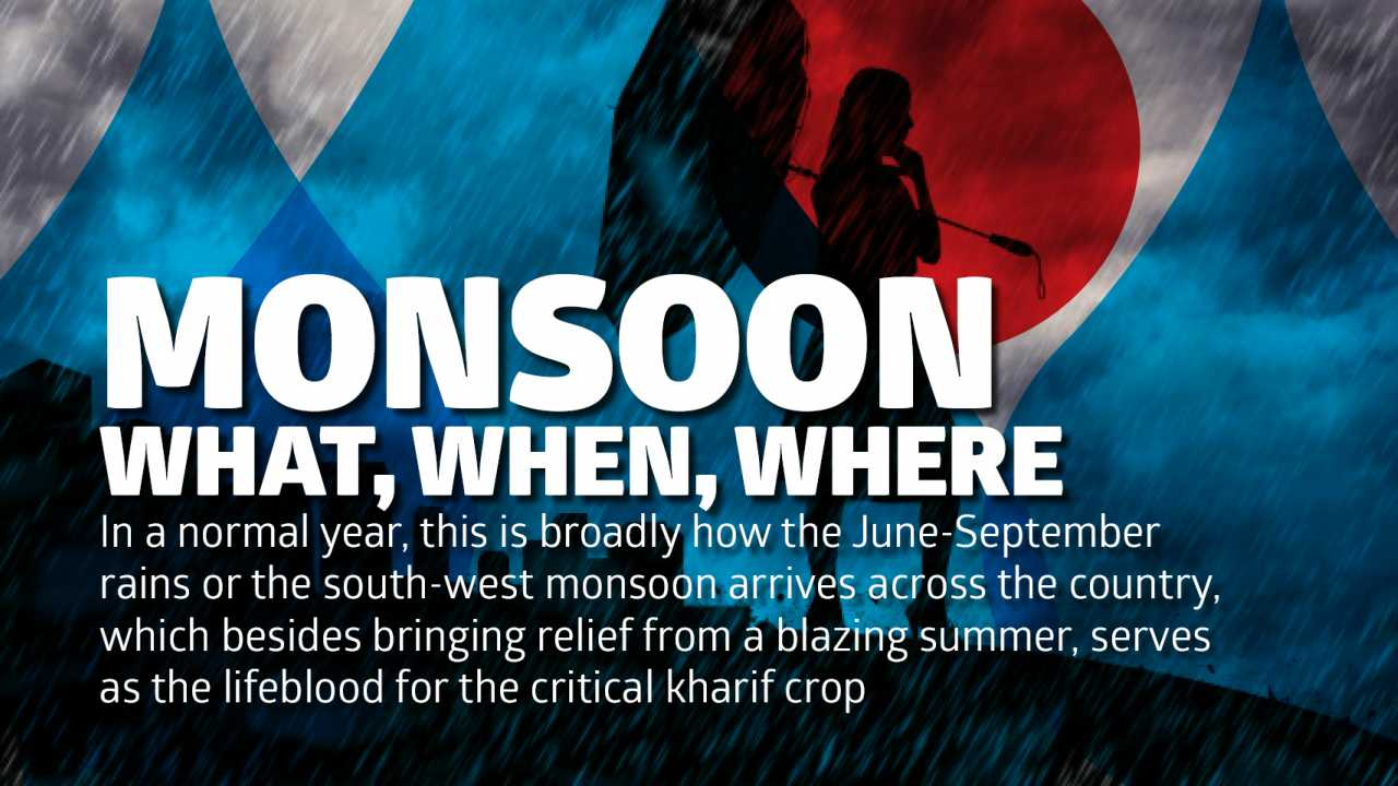 In a normal year, this is broadly how the June-September rains or the south-west monsoon arrives across the country, which besides bringing relief from a blazing summer, serves as the lifeblood for the critical kharif crop.