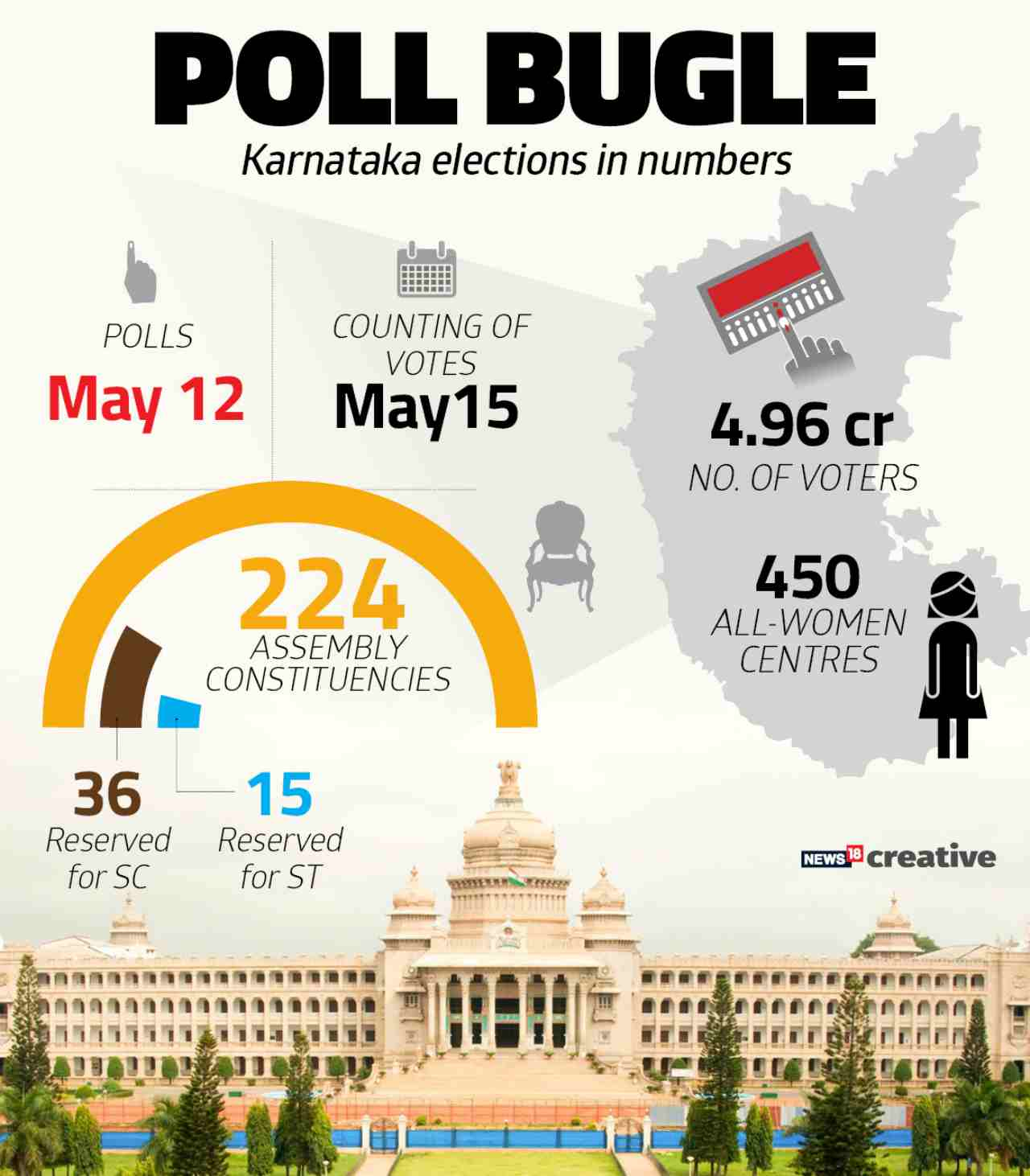 Poll Bugle | There are 224 assembly constituencies in the state of which 51 are reserved. Any party or a coalition getting 113 seats will get a right to form the government mandated by nearly 5 crore voters of Karnataka.