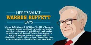 Here's What Warren Buffett Says