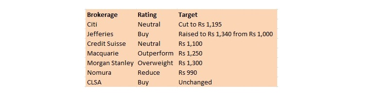 Global brokerages remain mixed on Infosys post Q4 show; Jefferies sees 34% upside