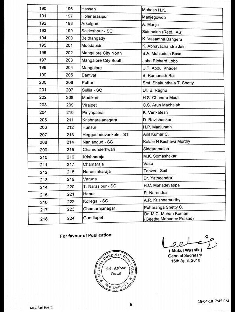 Karnataka elections 2018 congress candidate list 6