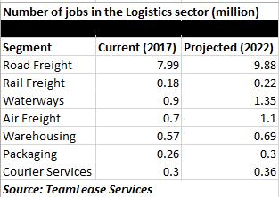 Logistics_jobs_new