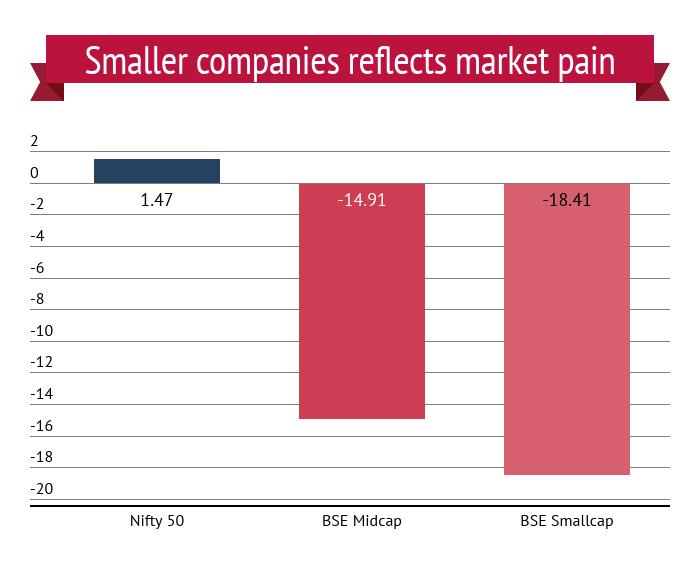 4-market-charts (4)