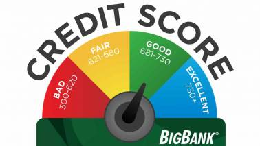 What is a good credit score and how you can maintain it to stay on the right side