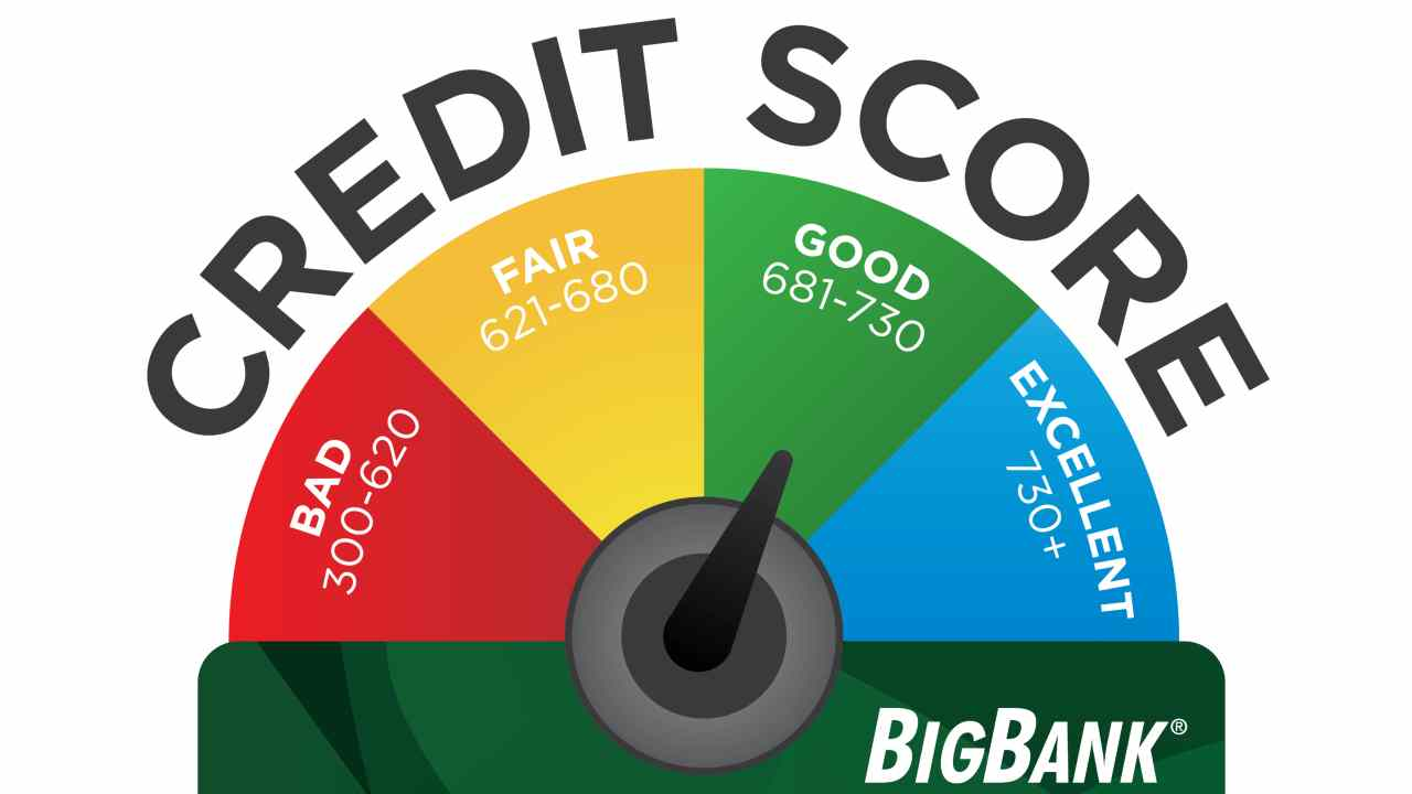 How to use your credit card wisely to build a good credit score