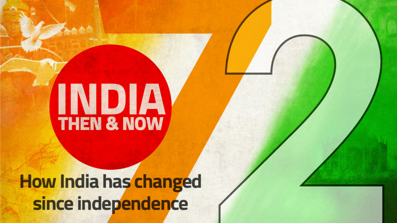 India then and now — A look at how the country has changed since independence.