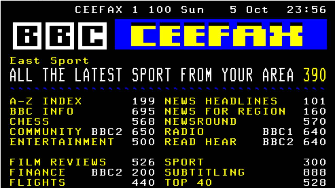 From its inception in the 1974 up and till its discontinuation in 2012, BBC's Ceefax was the quickest way to get to know a host of information from all over the world. This included the latest news headlines, match scores of various games and even lottery results. Before the pings of push notifications on smartphone apps, this device was the saviour for those eager to get their latest fix of the news in between radio or television bulletins. However, 86 percent of the children surveyed did not know what a Ceefax was. (Image: Wikimedia Commons)