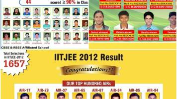Can coaching institutes cut down on topper advertising?
